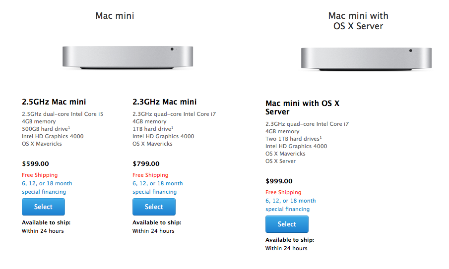 The Mac Mini 2012 lineup